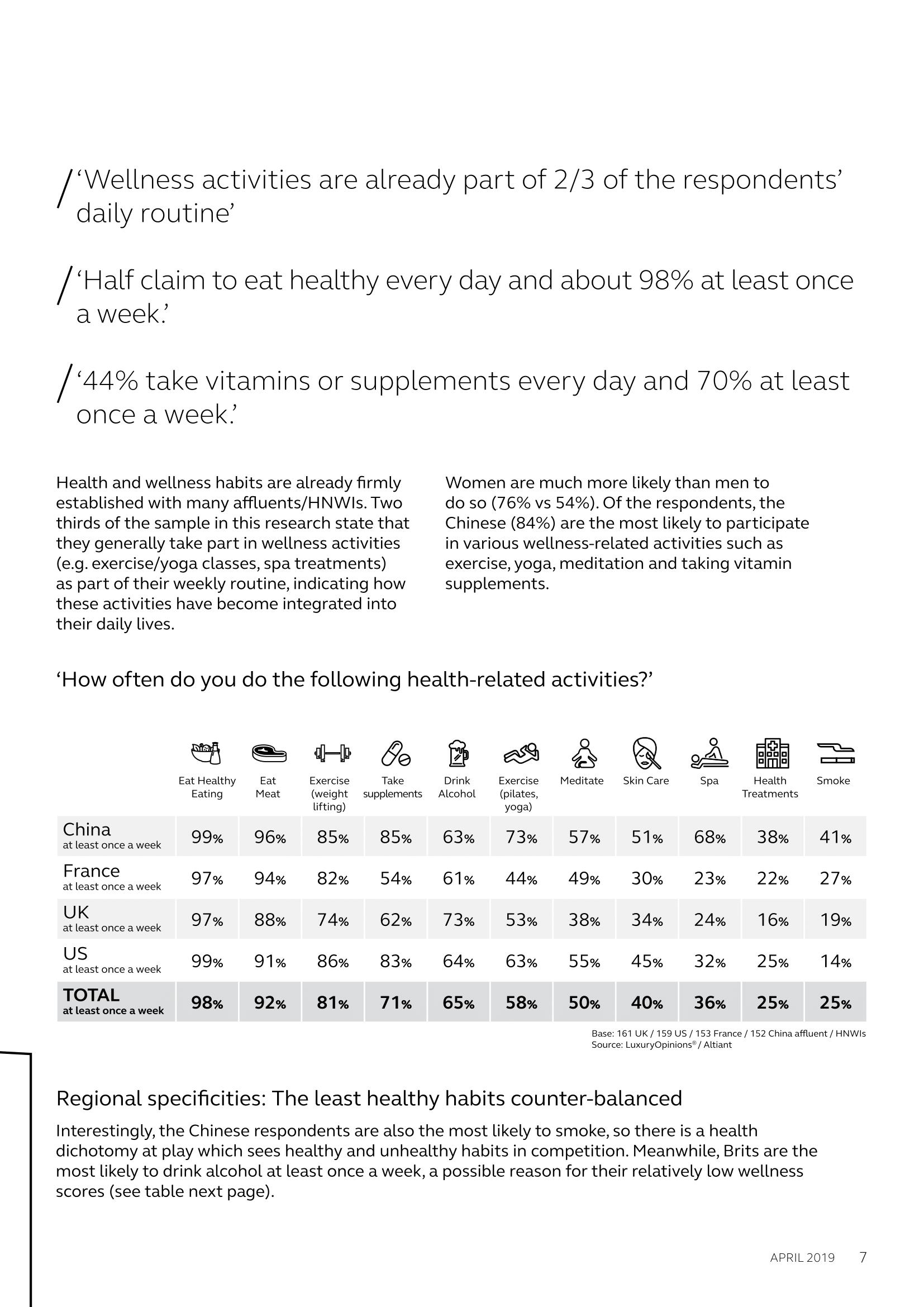 ILTM_Altiant_Report-07.png
