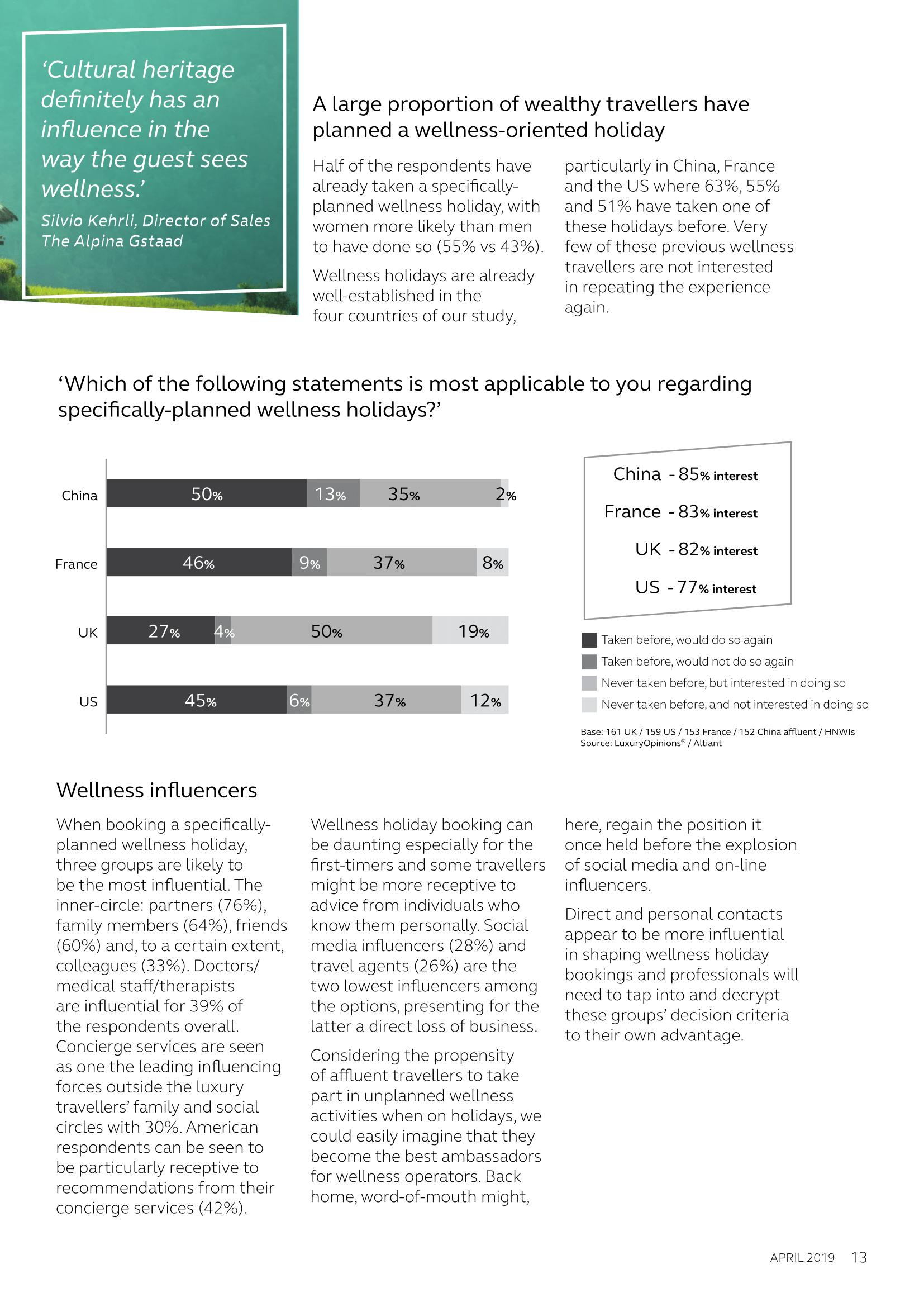 ILTM_Altiant_Report-13.png