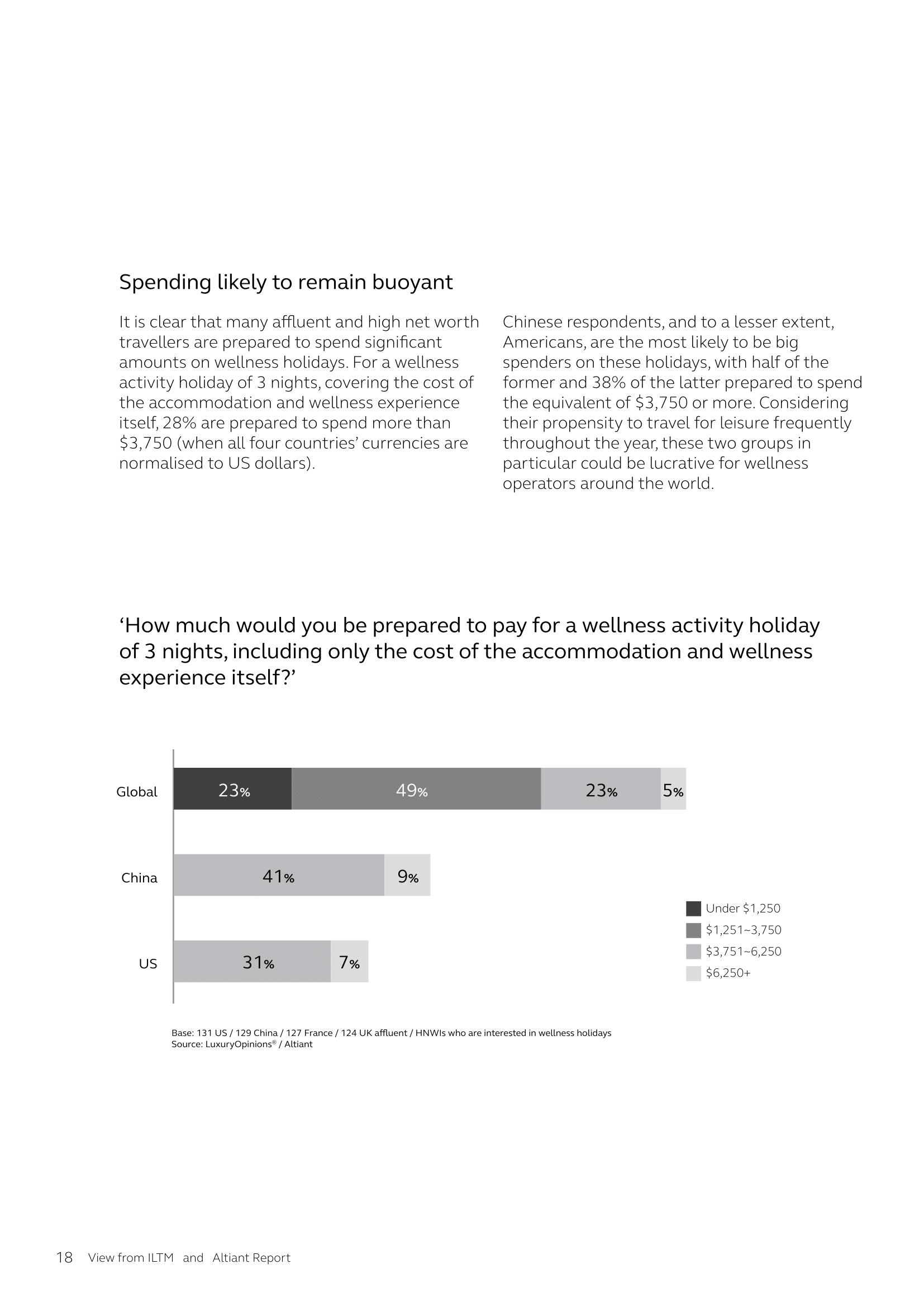 ILTM_Altiant_Report-18.png
