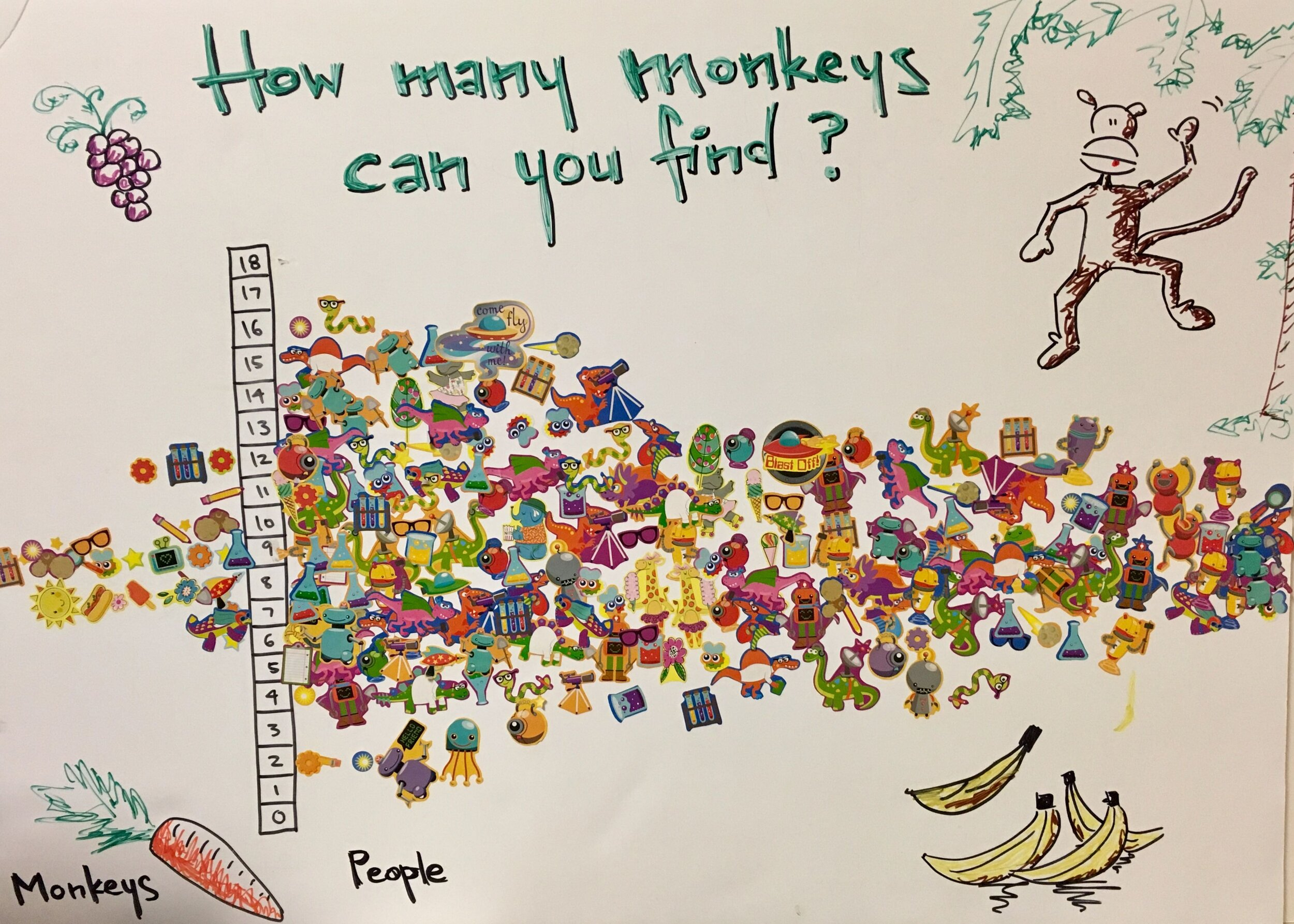 monkey graph.jpg