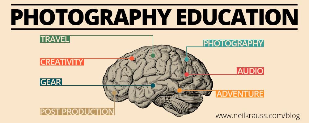 Photography_Education_Corey_Rich.jpg