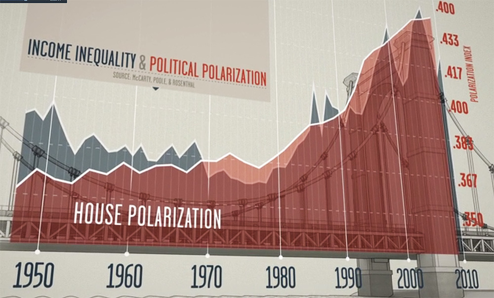 income-inequality-and-polization.jpg