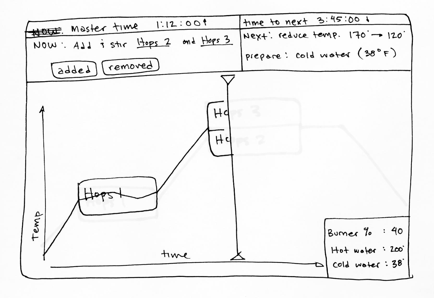 beer brew tracker.jpg