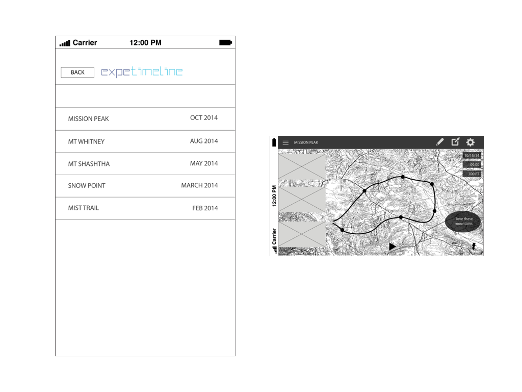 Timeline feature:  You can view the timelines of all your hikes.
