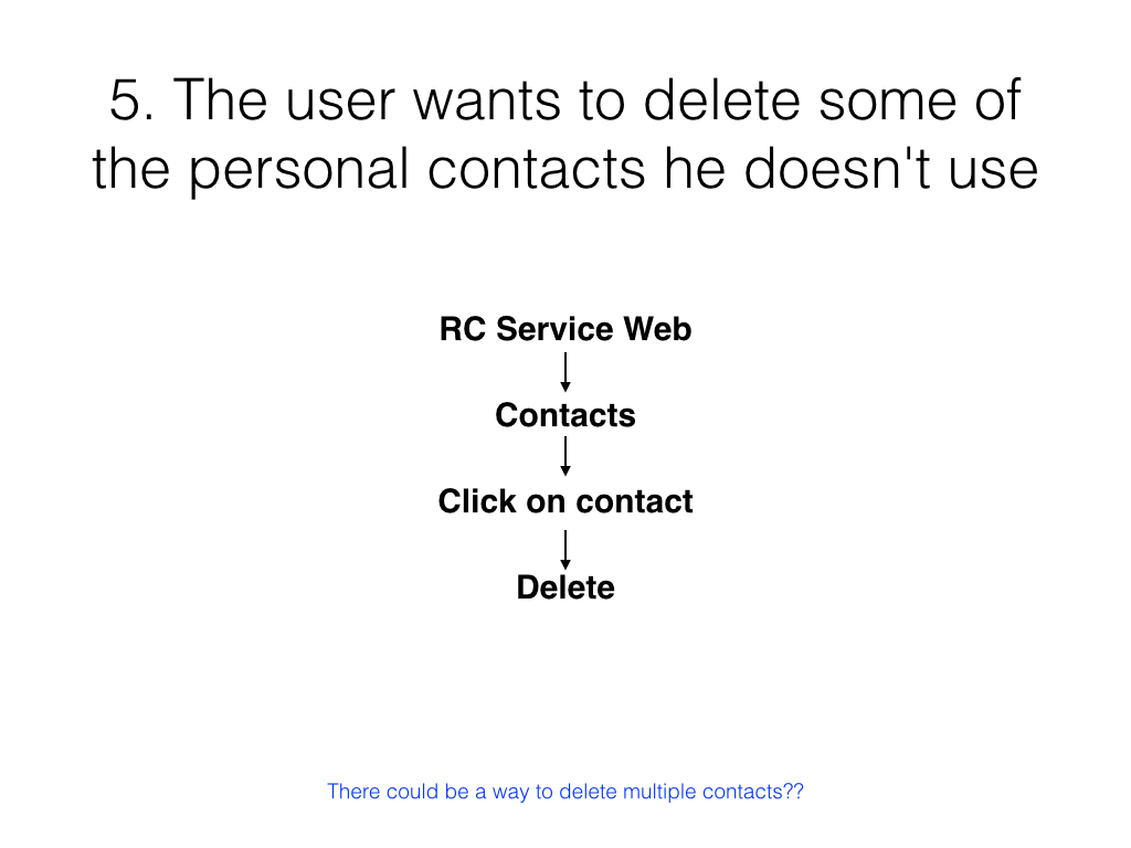 sw-contacts-user flows.005.jpg