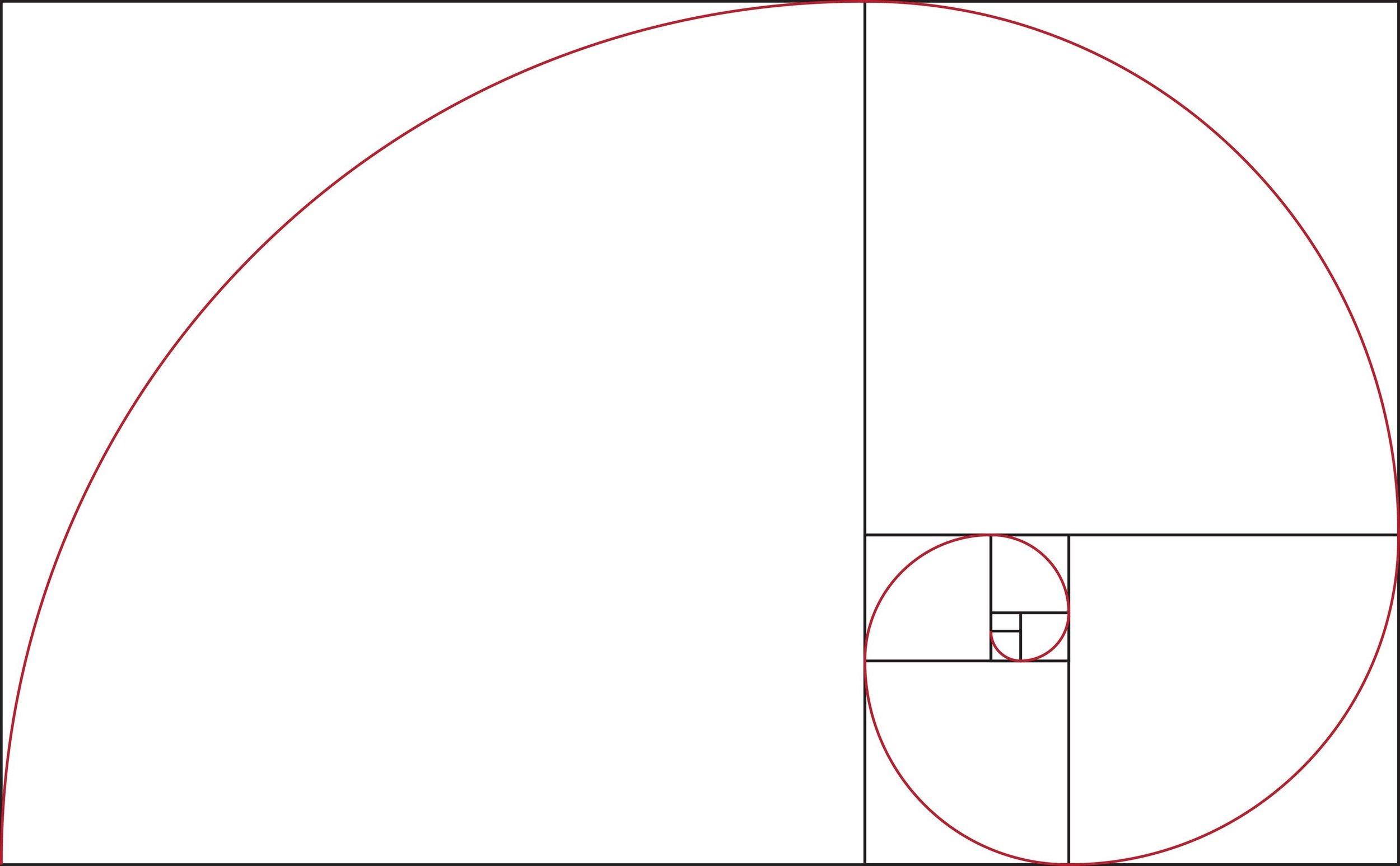 Golden Ratio & Golden Spiral