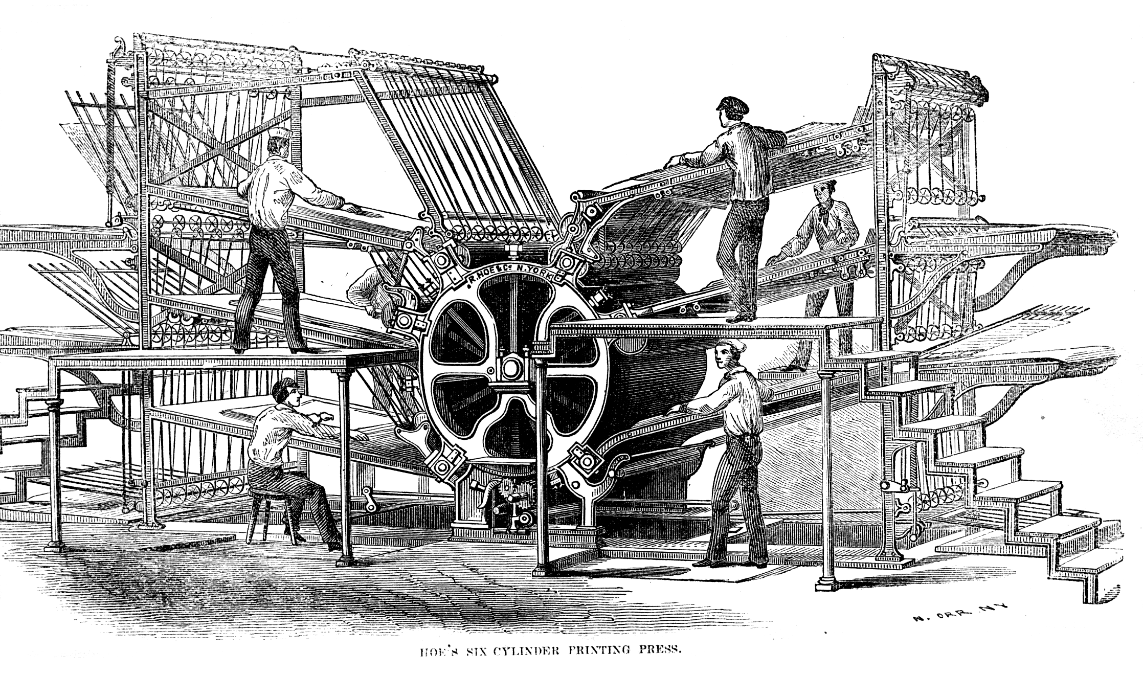 Hoe's six-cylinder rotary press from the 1860s. Source:  Wikipedia .