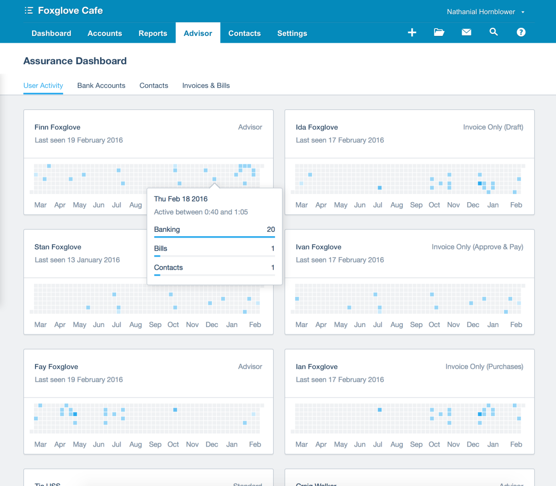 The heatmap of user activity on Xero's new  Assurance Dashboard