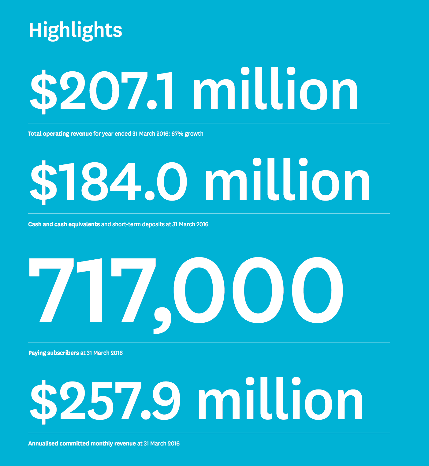 Highlights from Xero's 2016 Annual Report