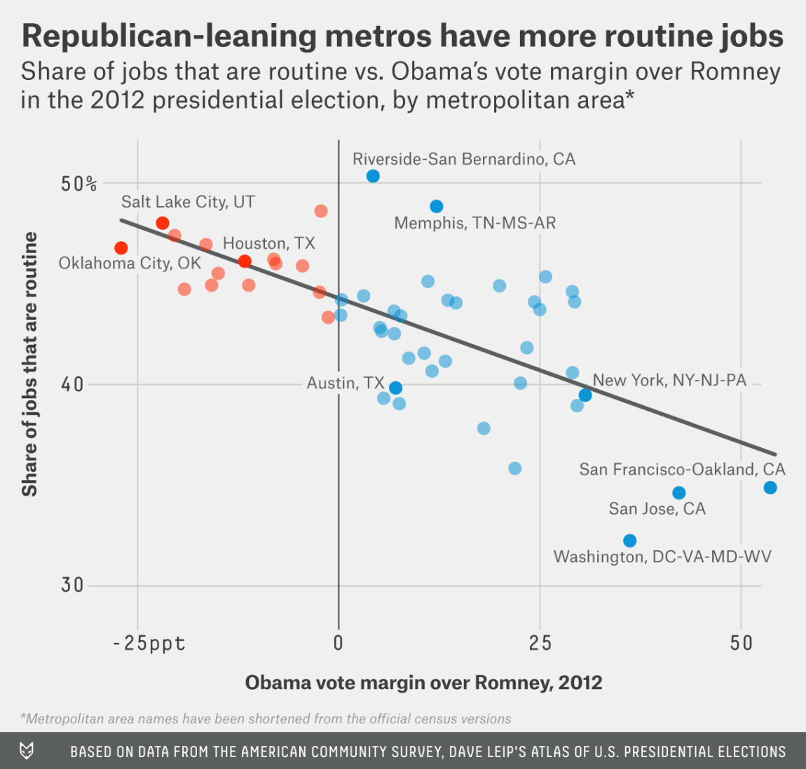 routine-jobs.png