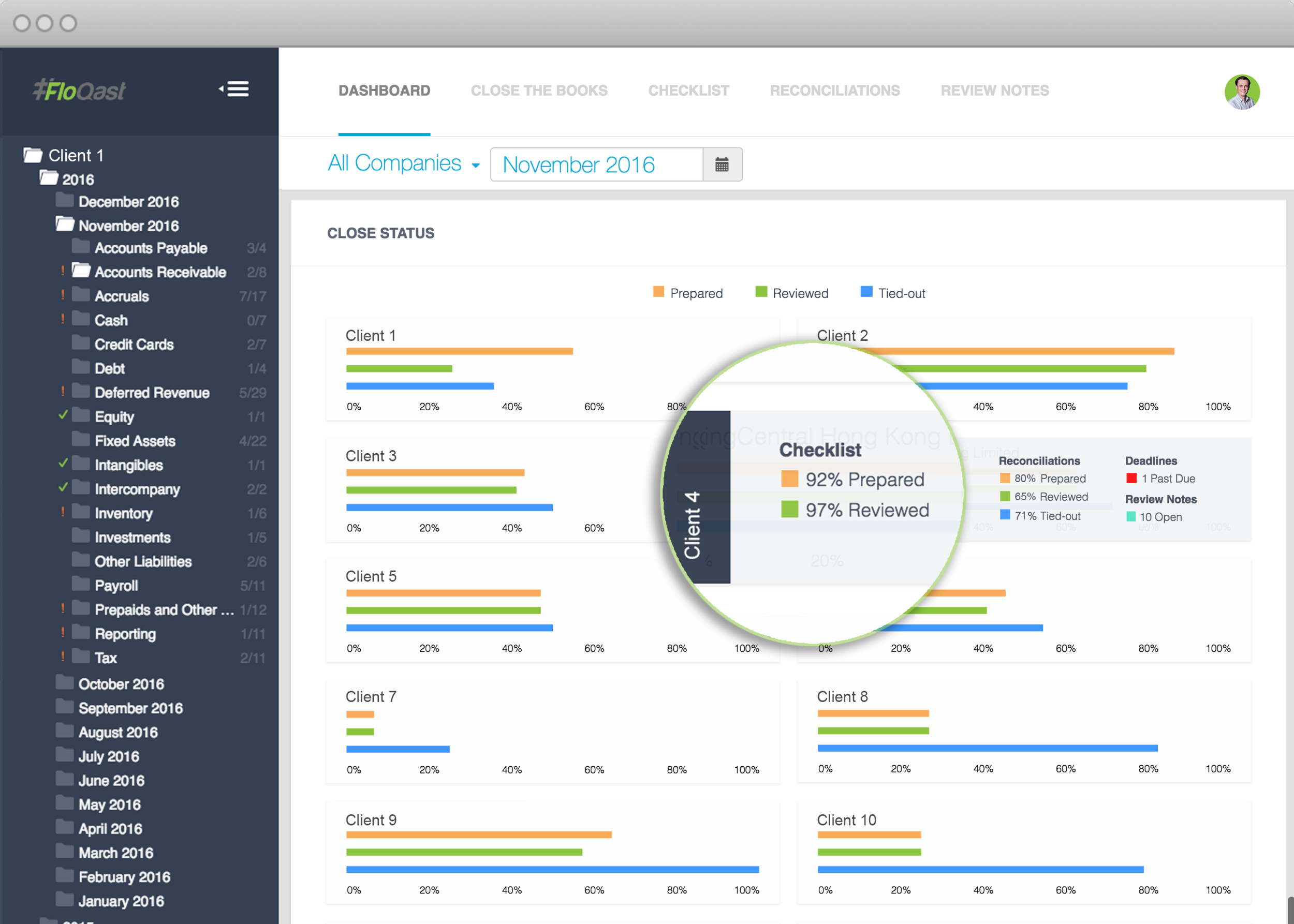 FloQast's dashboard for outsourced accounting firms
