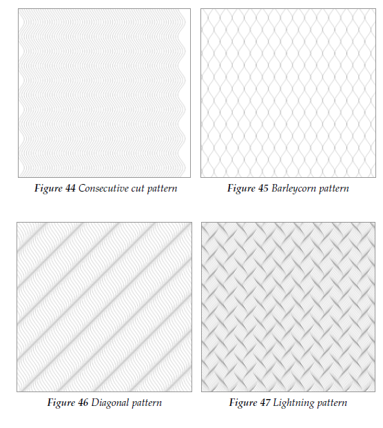 Guilloche Patterns 2.png