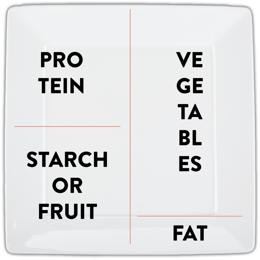 plate-portions.png