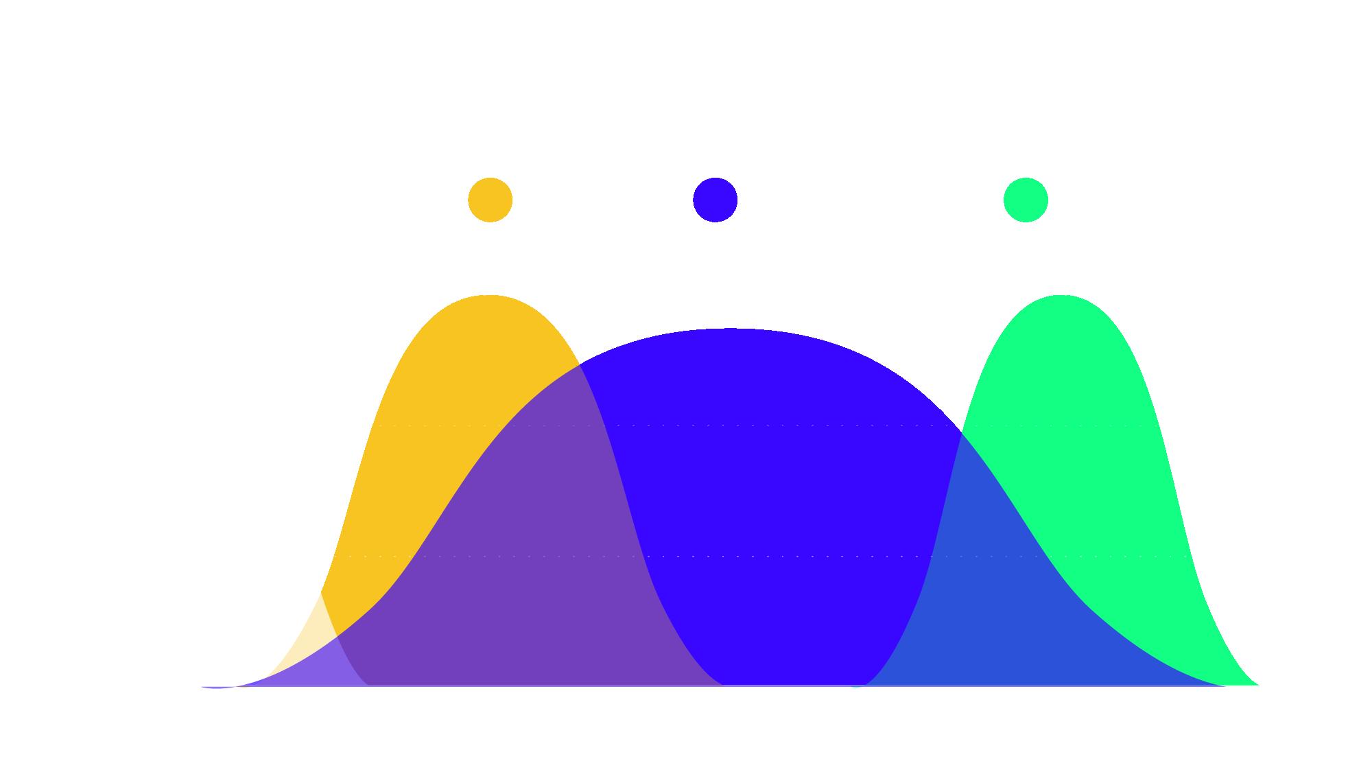 Multicam-Regional-Effectiveness-Graph.png
