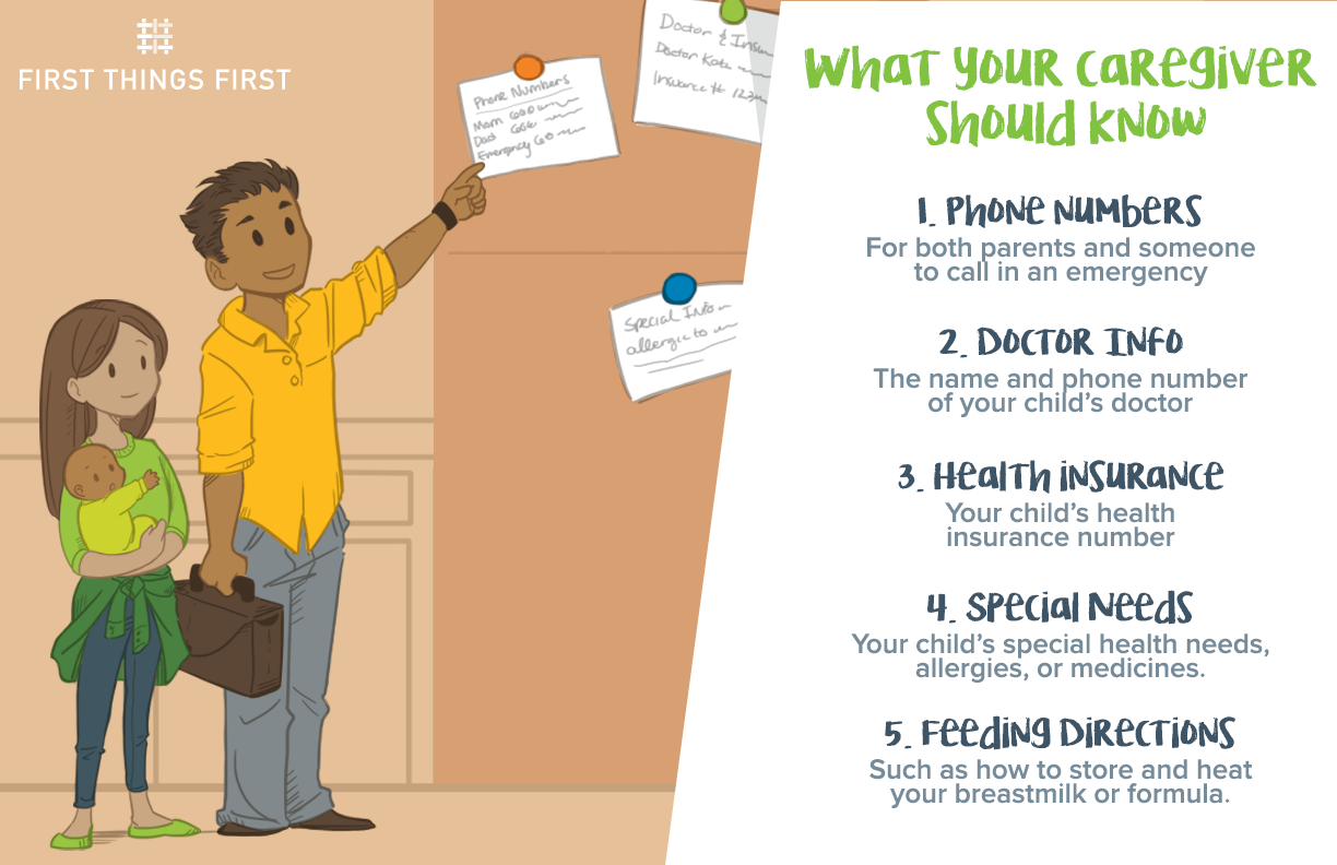 Caregiver Instructions Infographic