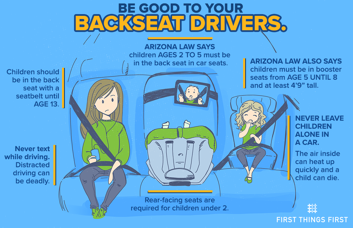 Car Safety Infographic