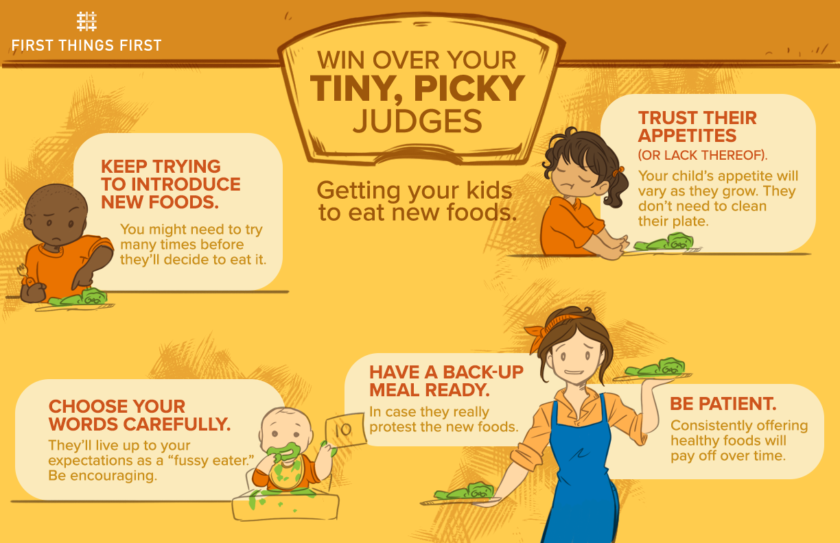 Picky Eaters Infographic