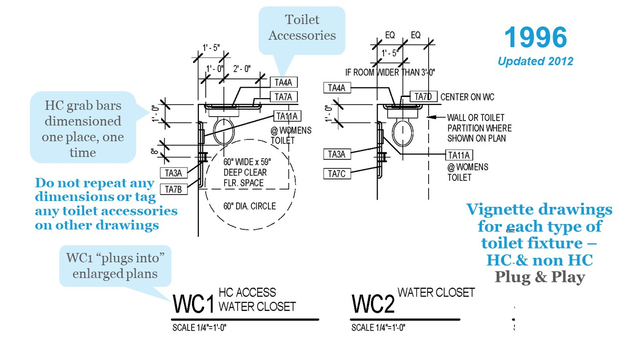 Pre scheduled vignette toilet fixtures w/ tagged accessories and clearances noted