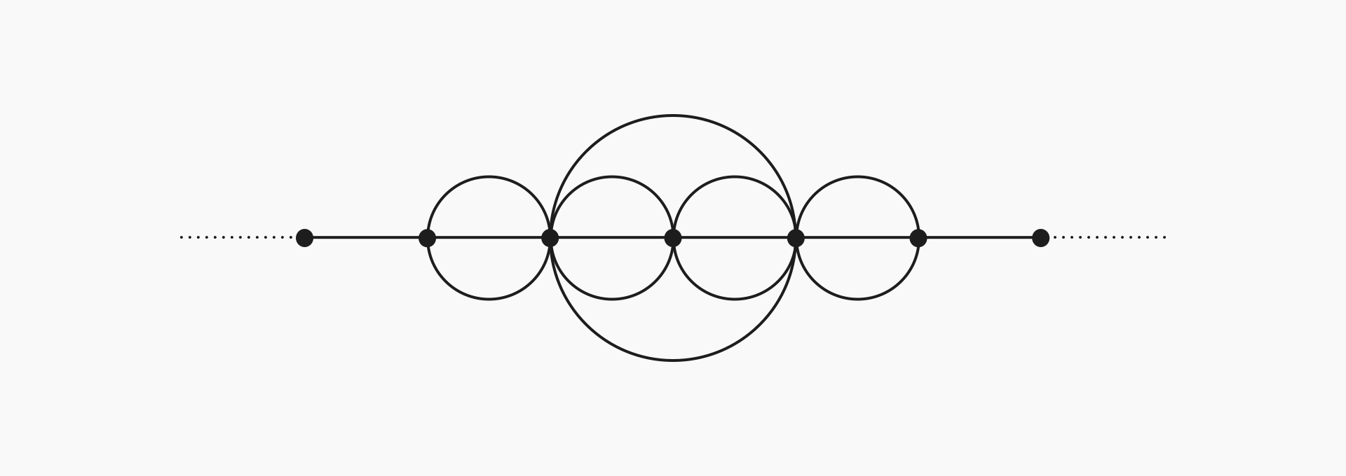 wesjonesco-iterative-process.png