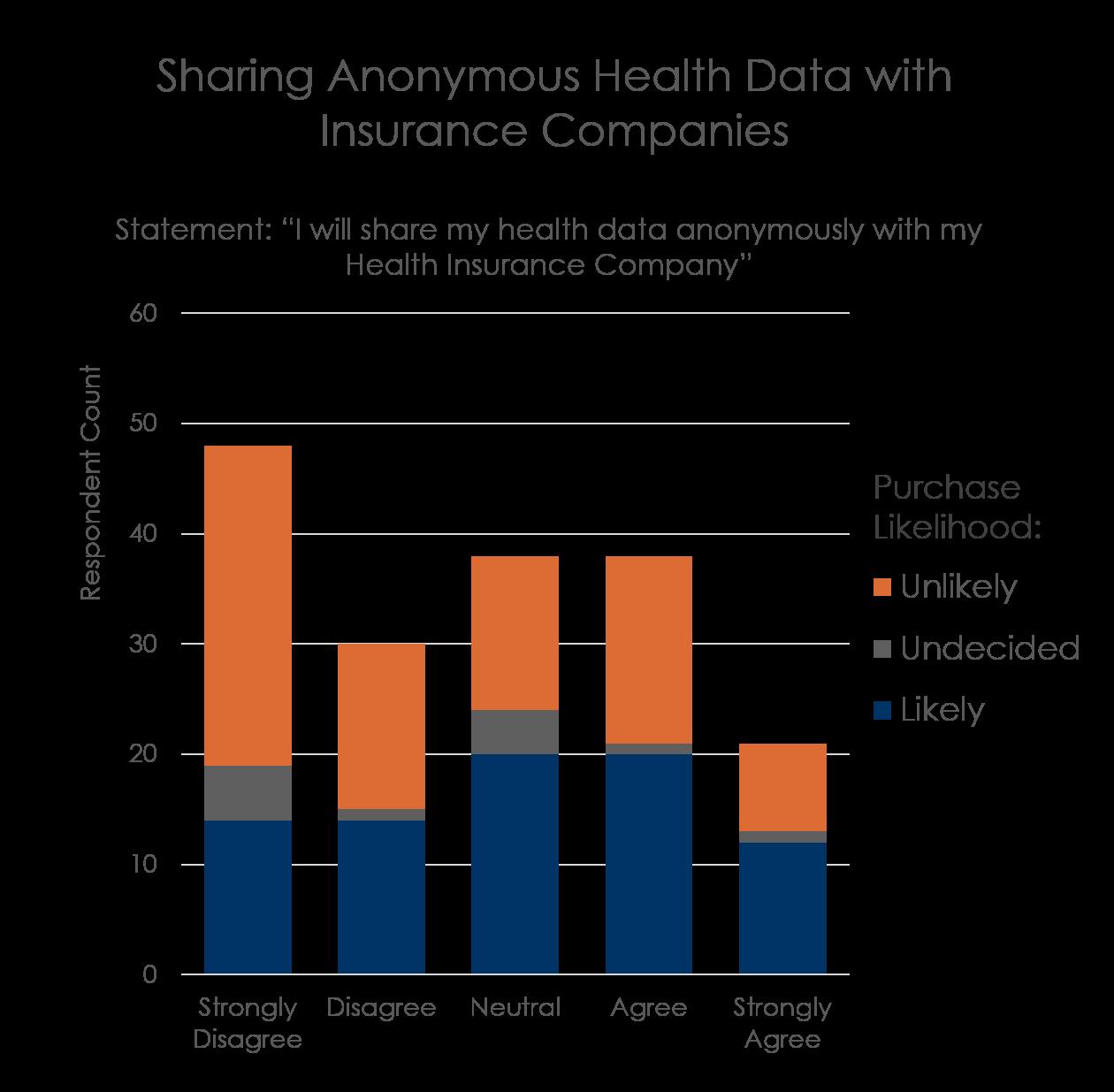 Insurance Data Sharing.png