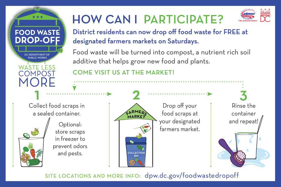 2017.07-Composting-DPW.jpg