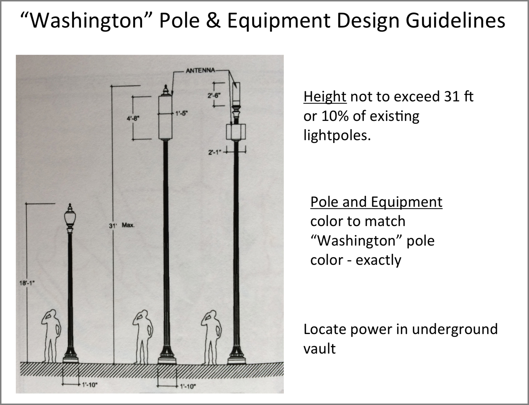 Diagram from  Draft Small Cell Design Guidelines .