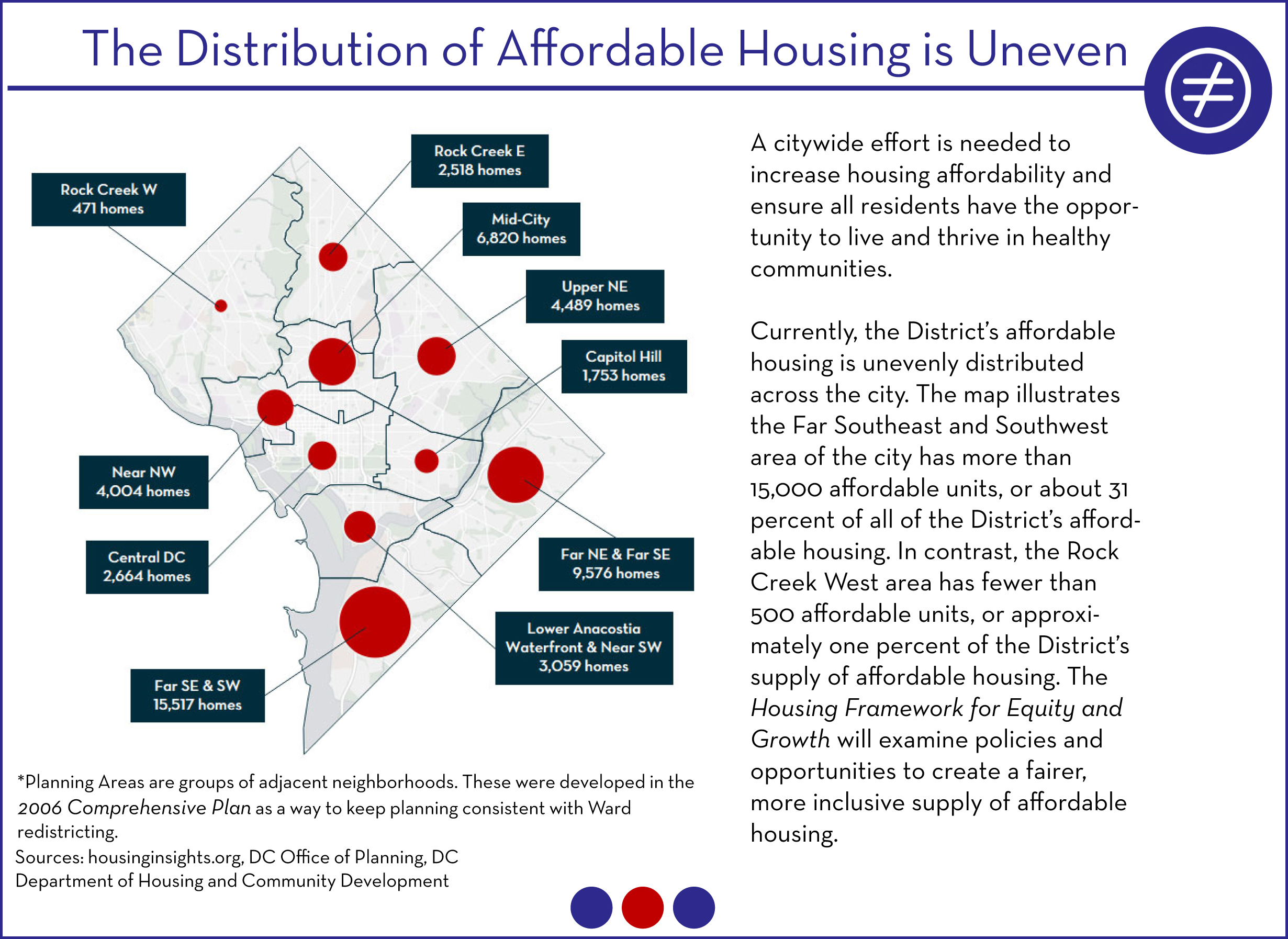 Source:  Housing Framework Brochure . Burleith is located in  Near Northwest  (from The Comprehensive Plan for the National Capital: volume 2: area Elements, 2006).