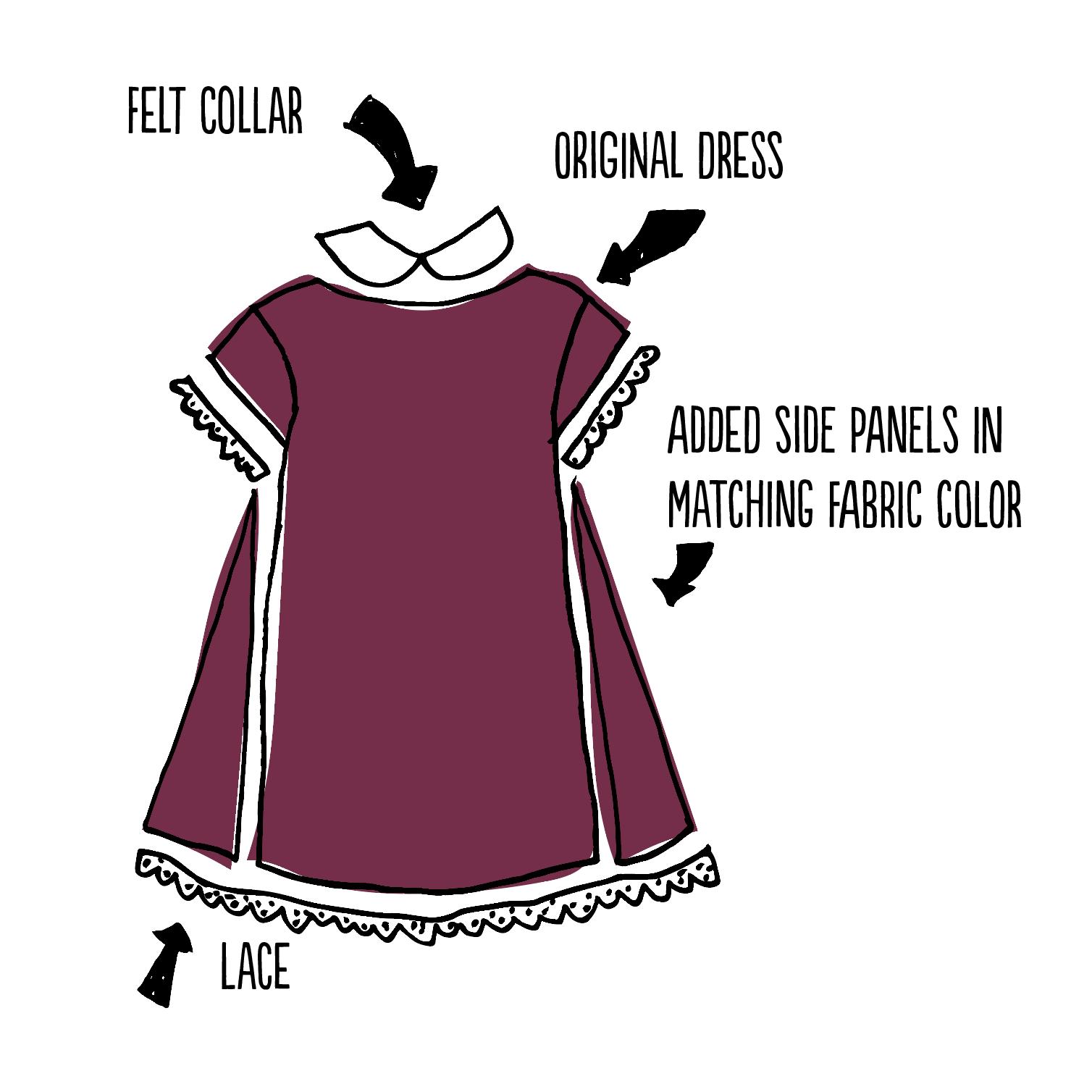 Dress Diagram