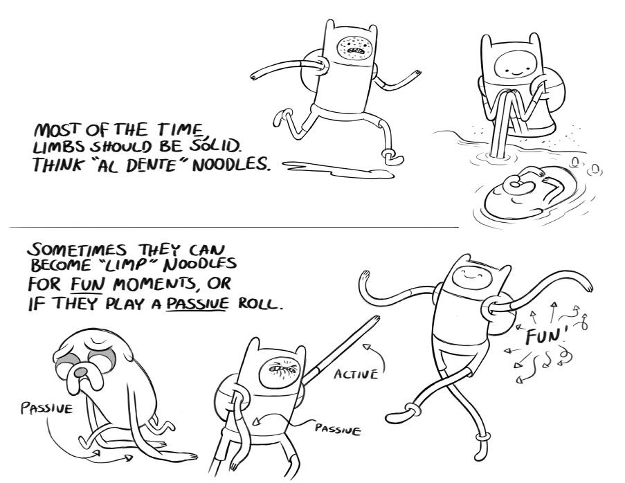 Guía de dibujo de Adventure Time