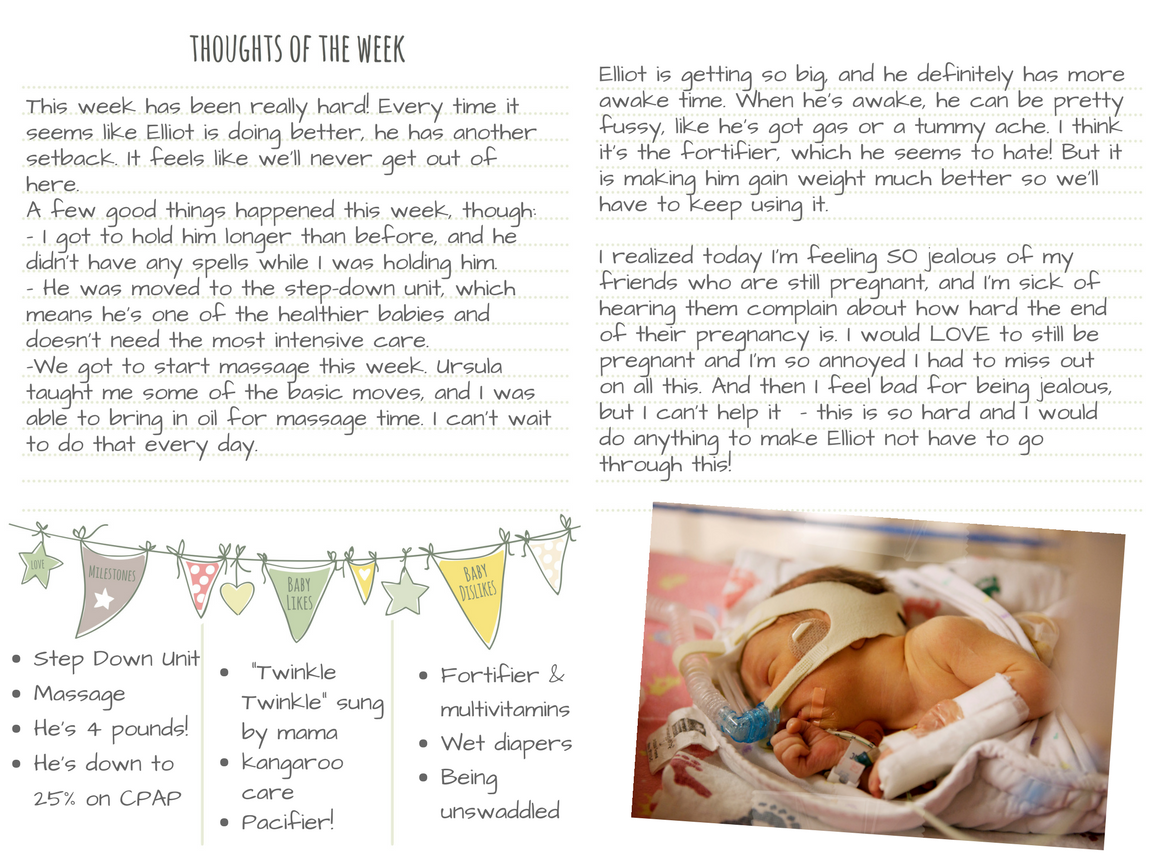 Thoughts of the week NICU preemie journal page.png