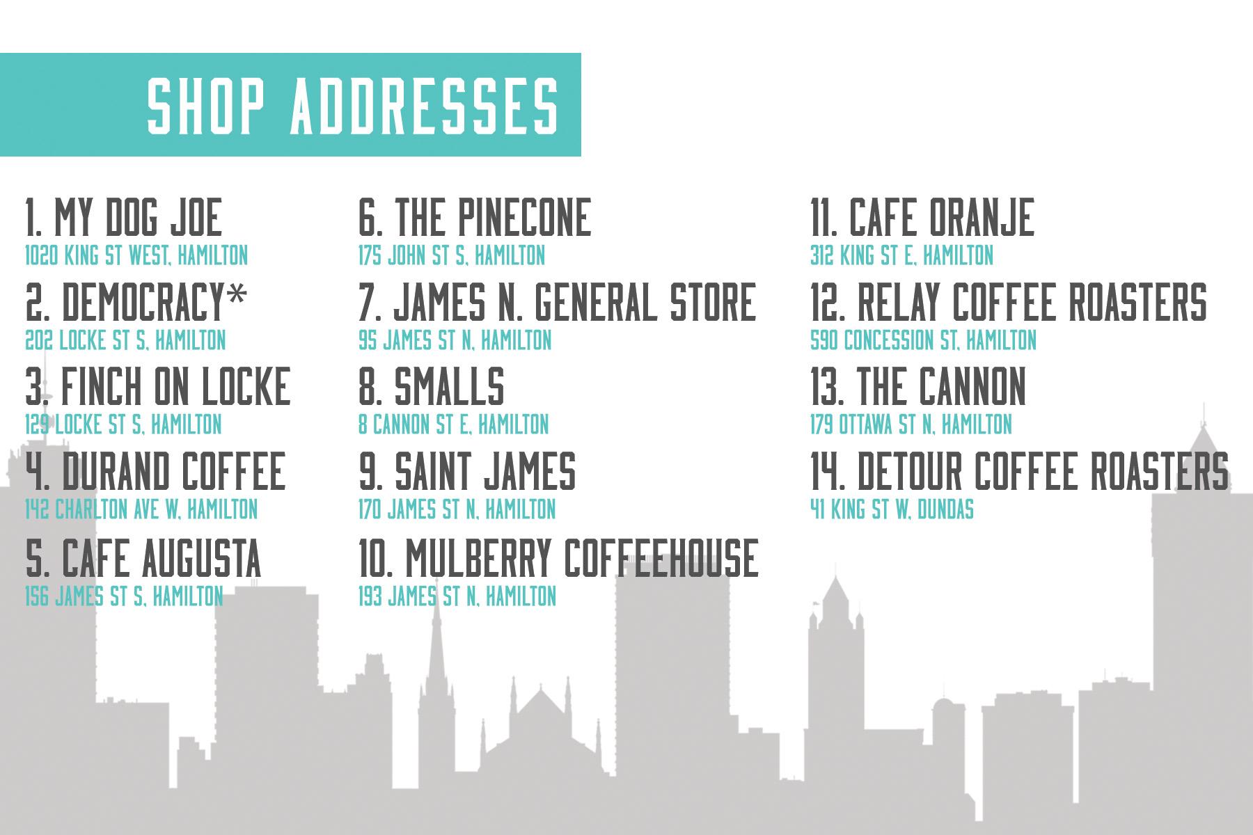 Coffee_Addresses.jpg