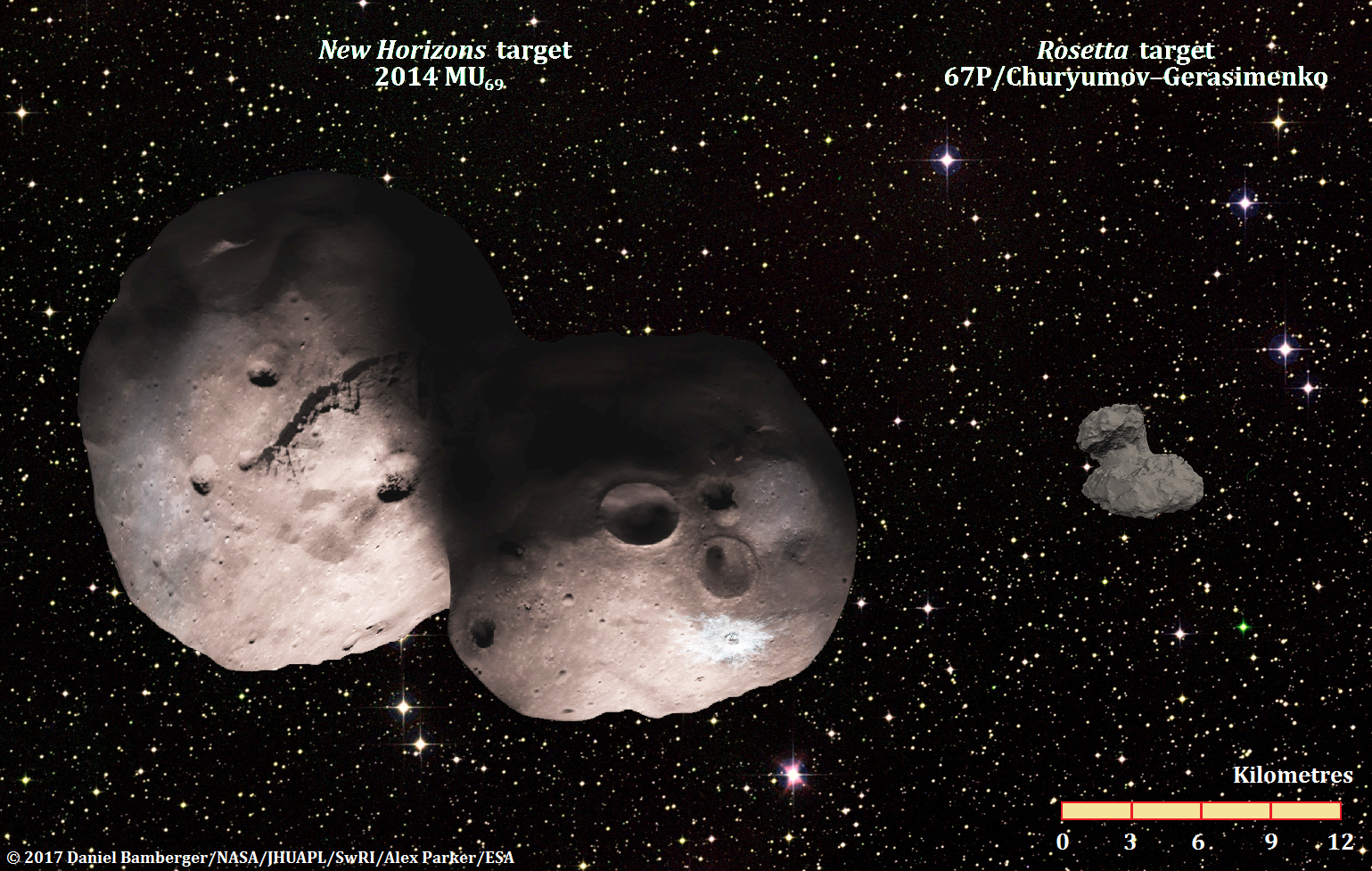 Ultima Thule to scale with 67P