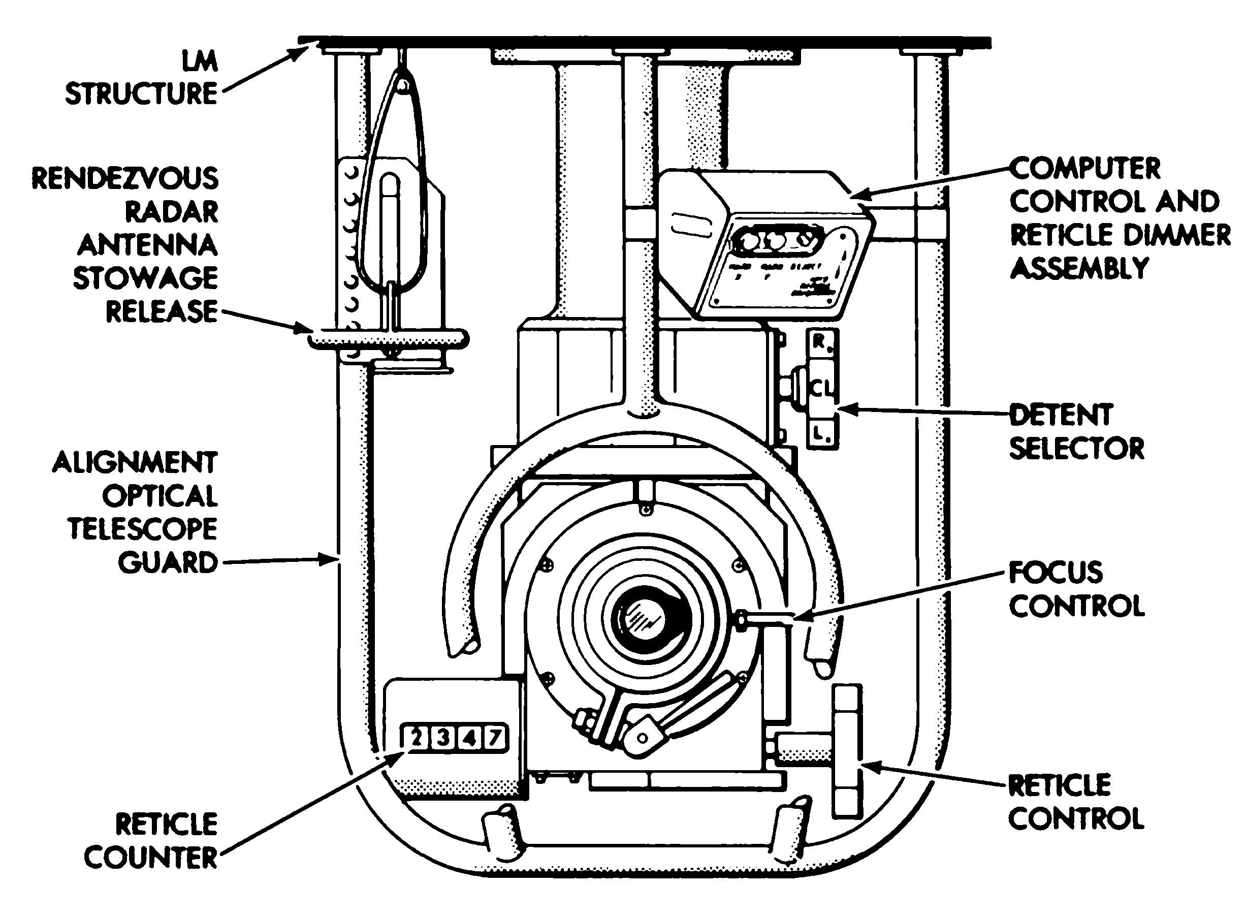 Diagram of the astronaut end of Apollo's AOT, Alignment Optical Telescope