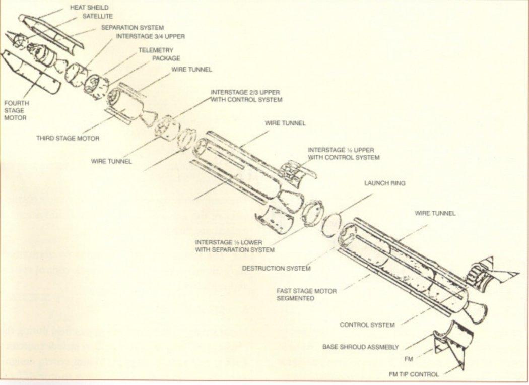 Exploded diagram of SLV