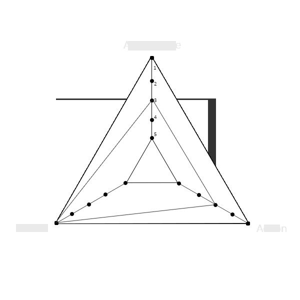 Mass Effect ACA Chart