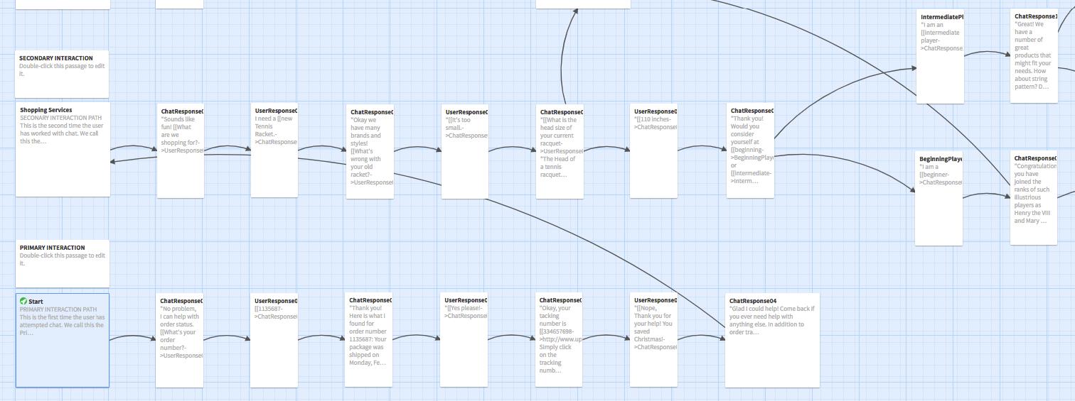 User Flows:Conversational UX & User Stories
