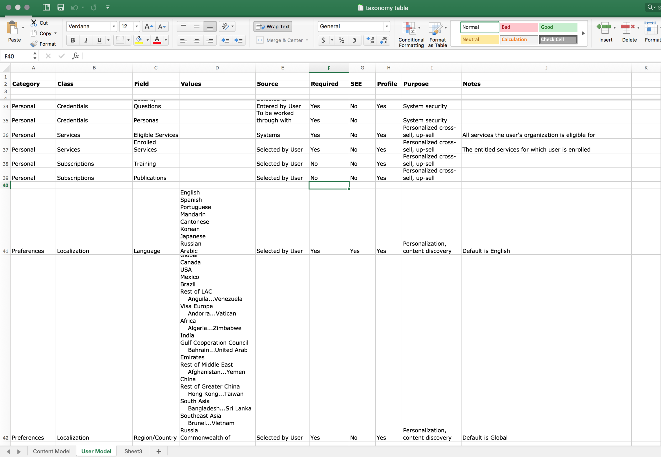 Taxonomy User Model
