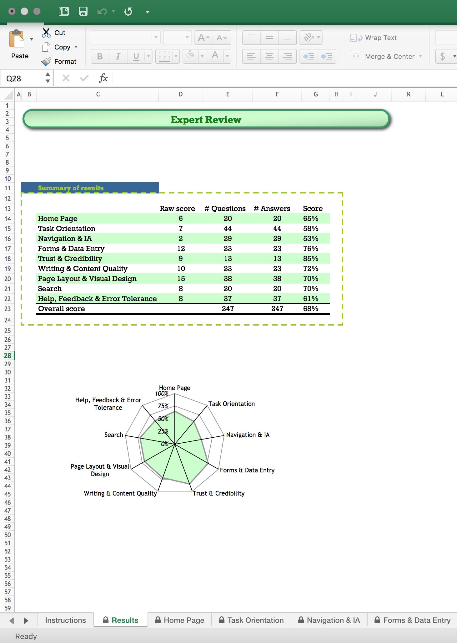 UX Assessment Data