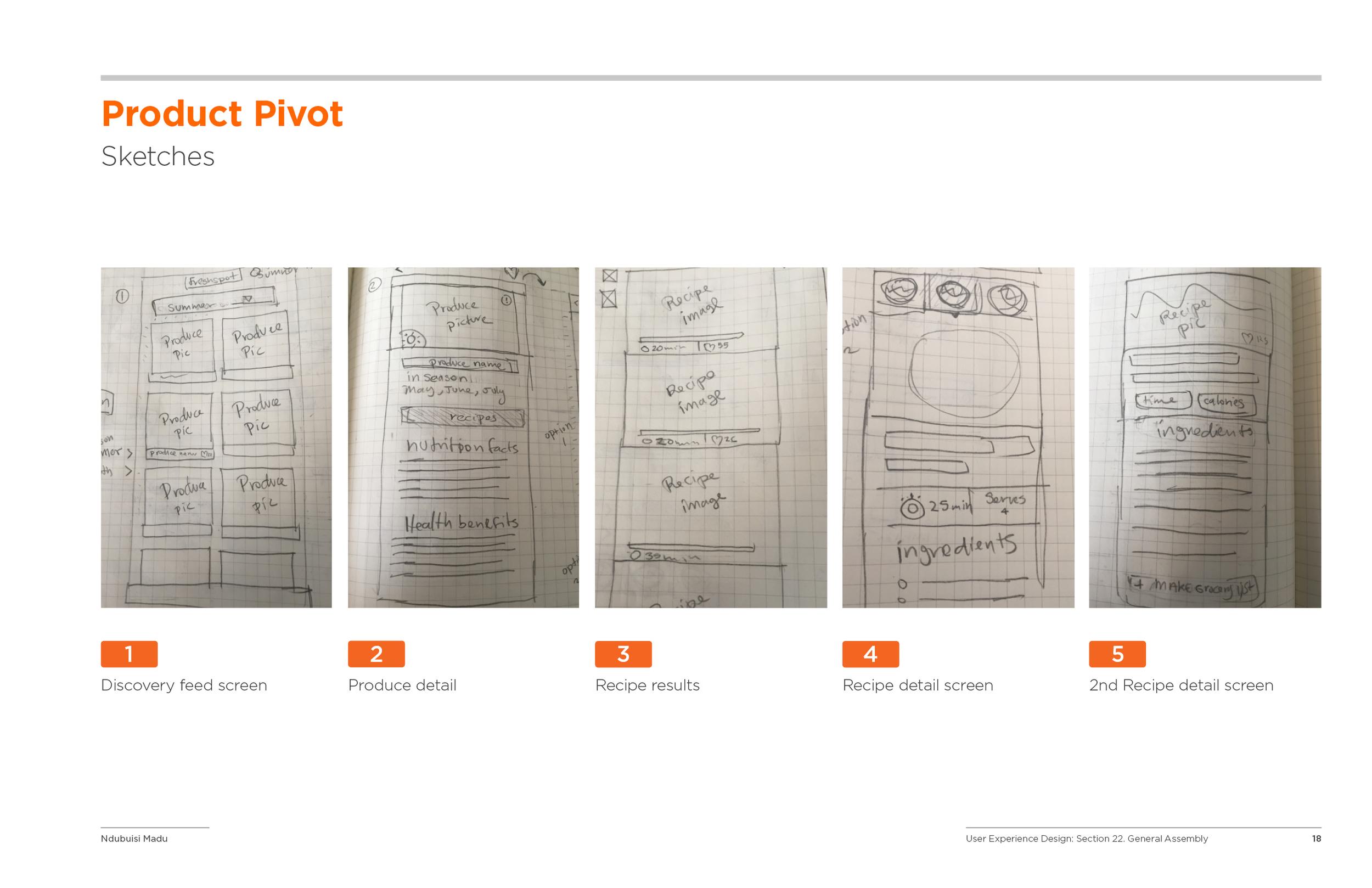 UXD22_NduMadu_Final_Presentation_Splash18.jpg