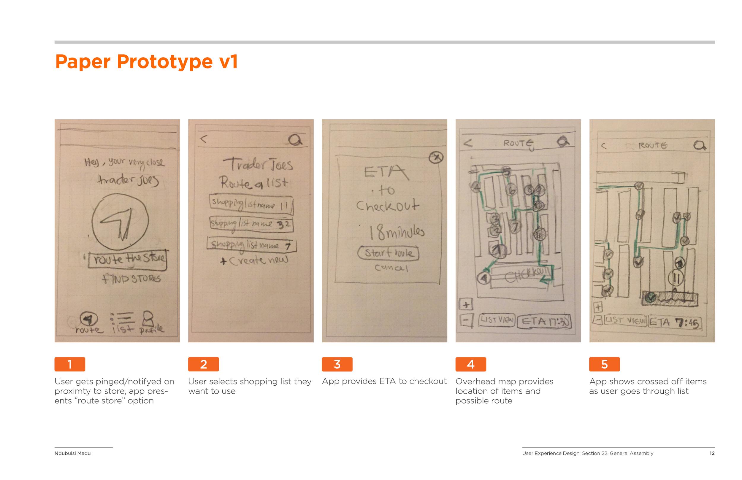 UXD22_NduMadu_Final_Presentation_Splash12.jpg