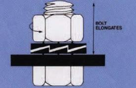 disc-lock-washer-installation-3.jpg