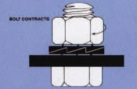disc-lock-washer-installation-4.jpg