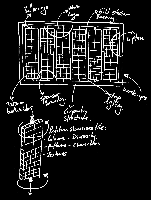 Lookbox Design Awards x OuterEdit - Design Sketch