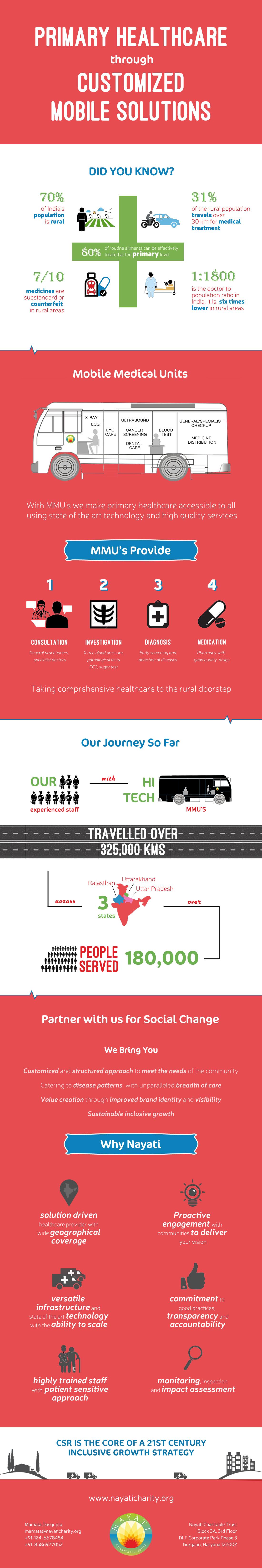 red-infographic-nayati.jpg