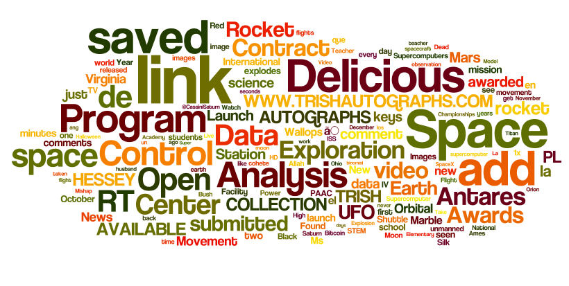 This word cloud is from conversations about NASA. You can see some topics bubbling up related to the recent rocket crash.