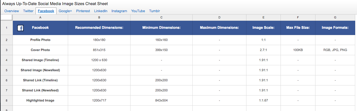 The shared Google Sheets document lists all dimensions for Twitter, Facebook, Google+, Pinterest, LinkedIn, Instagram, YouTube and Tumblr.