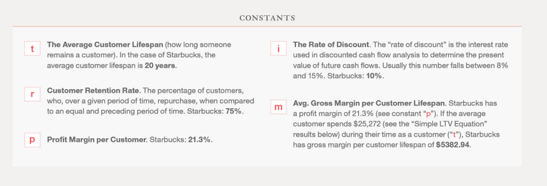 Kissmetrics shows the costants required for calculating customer lifetime value. View their  infographic  for a full explanation of how to calculate it.