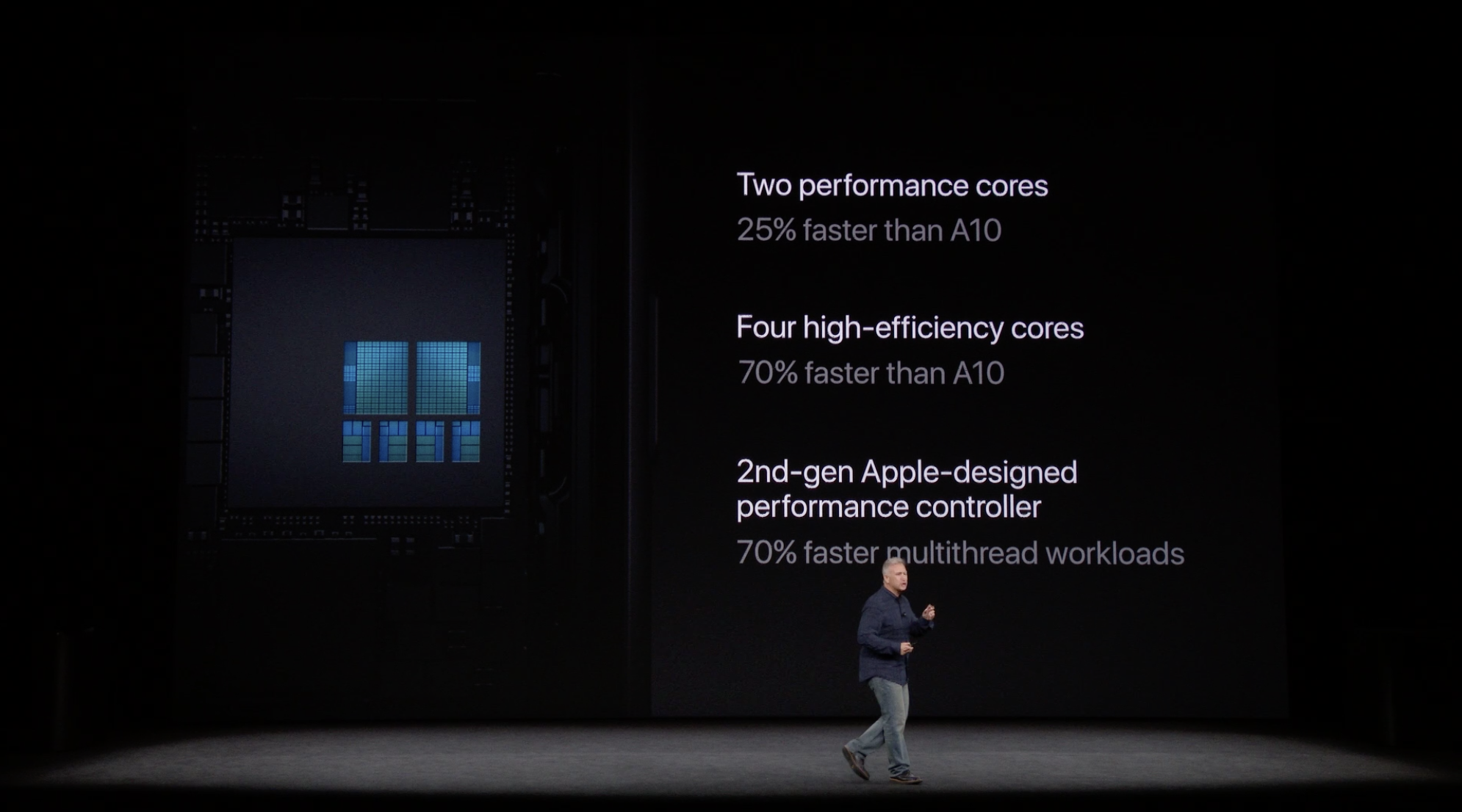 Benefits of the new A11 Bionic Chip