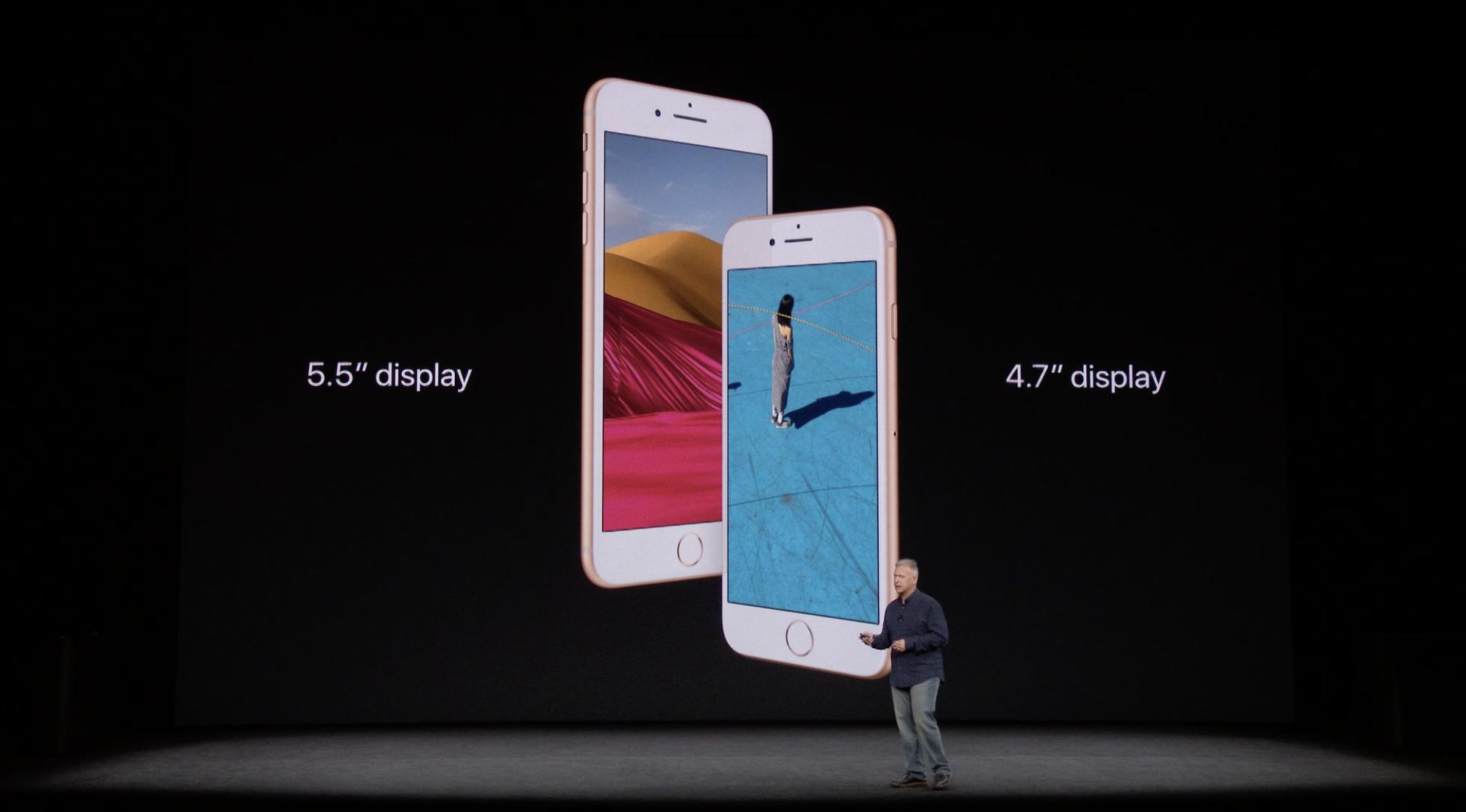 Retina Display sizes
