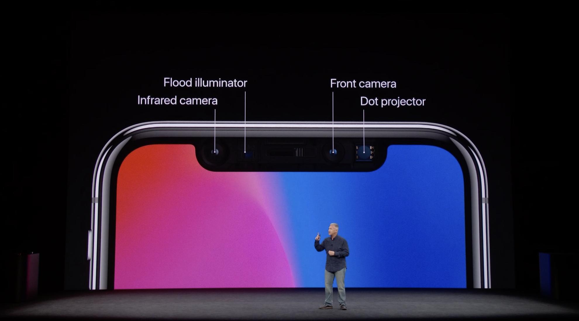 iPhone X True Depth Camera System components